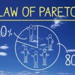 【コラム】パレートの法則