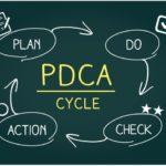 【コラム】PDCAで考えたこと No.2「D(ドゥ)」について